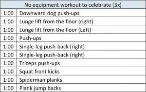 asweatlife fabfitchicago bodyweight workout no equipment workout