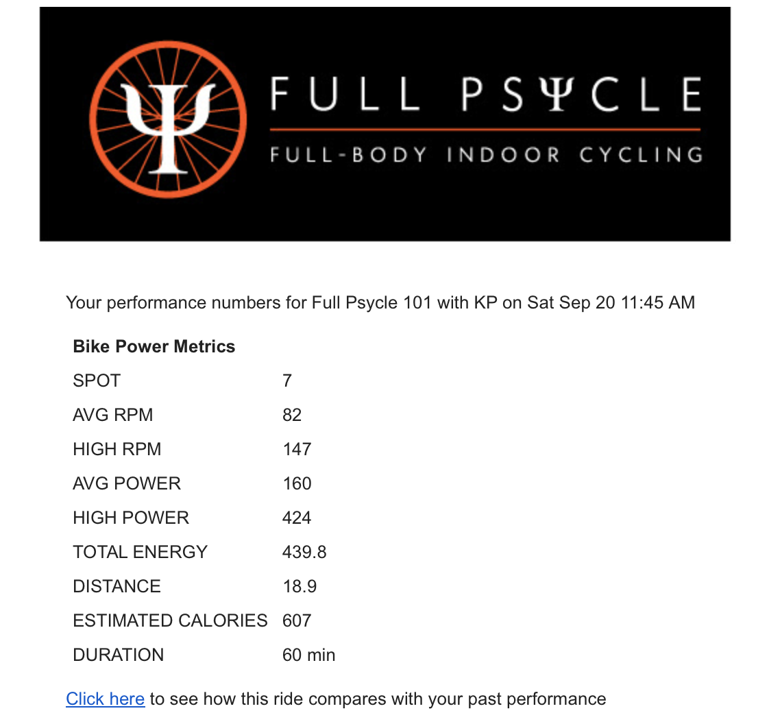 aSweatLife Full Psycle Chicago,  new Chicago Cycling Studio