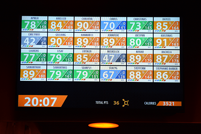 asweatlife_Orangetheory-Fitness-Challenges-Chicago-to-Find-the-Orange-Zone_2