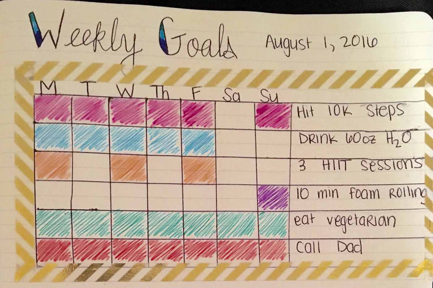 four ideas for a fitness bullet journal