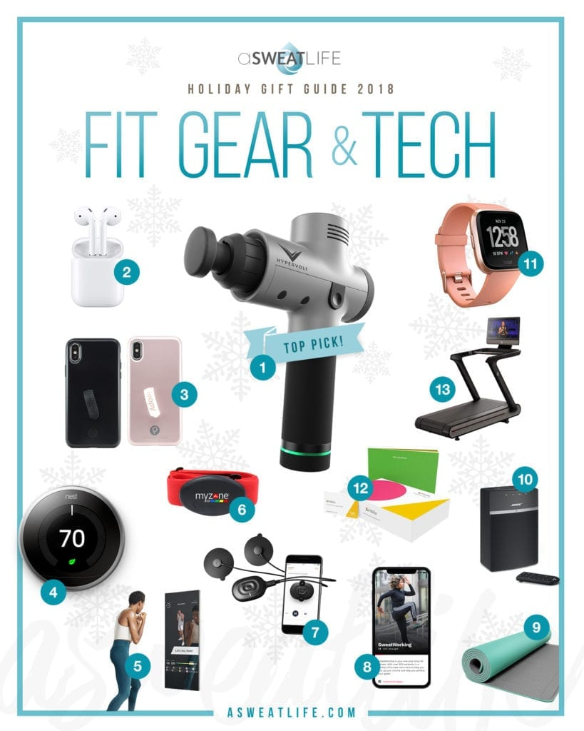 fit gear tech gift guide